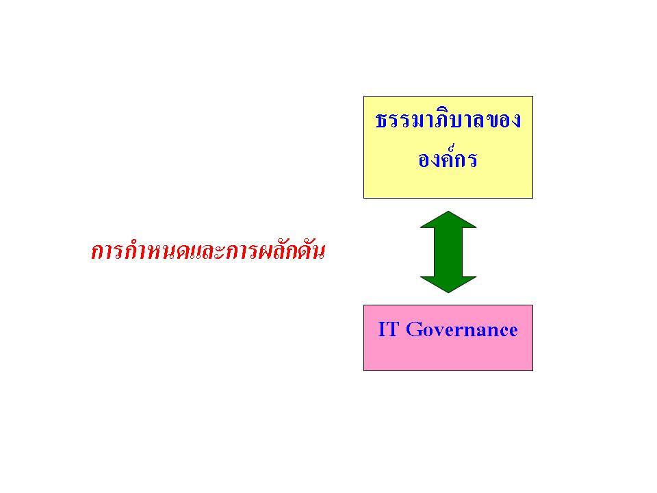 การกำหนดและผลักดันธรรมาภิบาลขององค์กรสู่ IT Governance